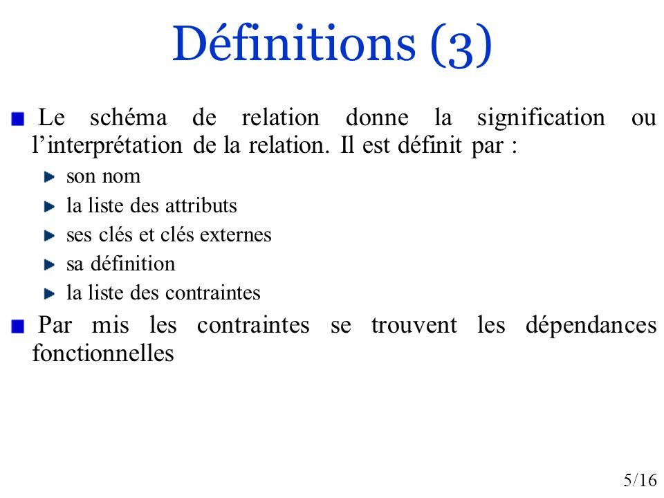 5/16 Définitions (3) Le schéma de relation donne la signification ou linterprétation de la relation. Il est définit par : son nom la liste des attribu