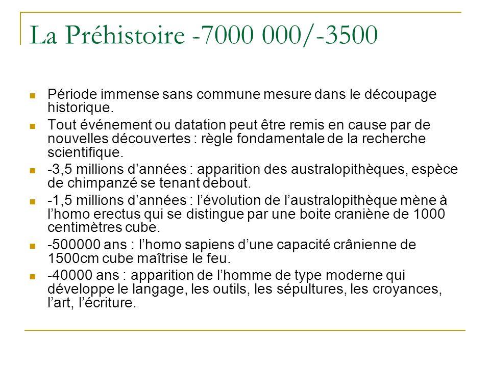 La haute antiquité : -3500/-799 -3500 : invention de lécriture en Mésopotamie -2700 : Début de la construction des grandes pyramides d Égypte.