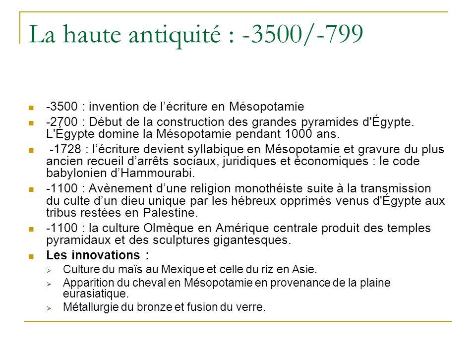 La haute antiquité : -3500/-799 -3500 : invention de lécriture en Mésopotamie -2700 : Début de la construction des grandes pyramides d'Égypte. L'Égypt