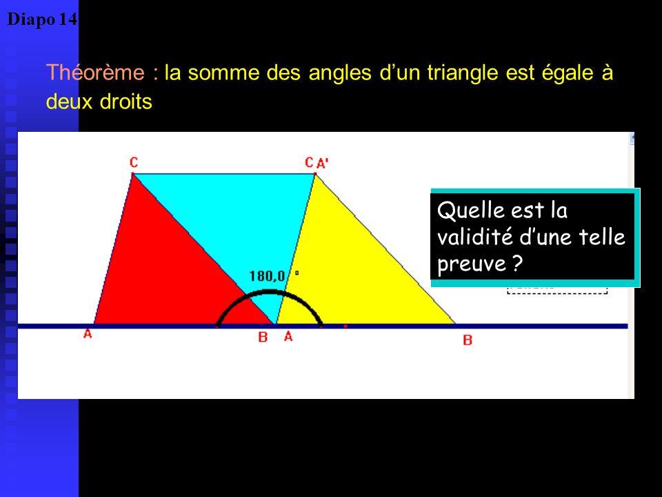 Théorème : la somme des angles dun triangle est égale à deux droits Quelle est la validité dune telle preuve ? Diapo 14
