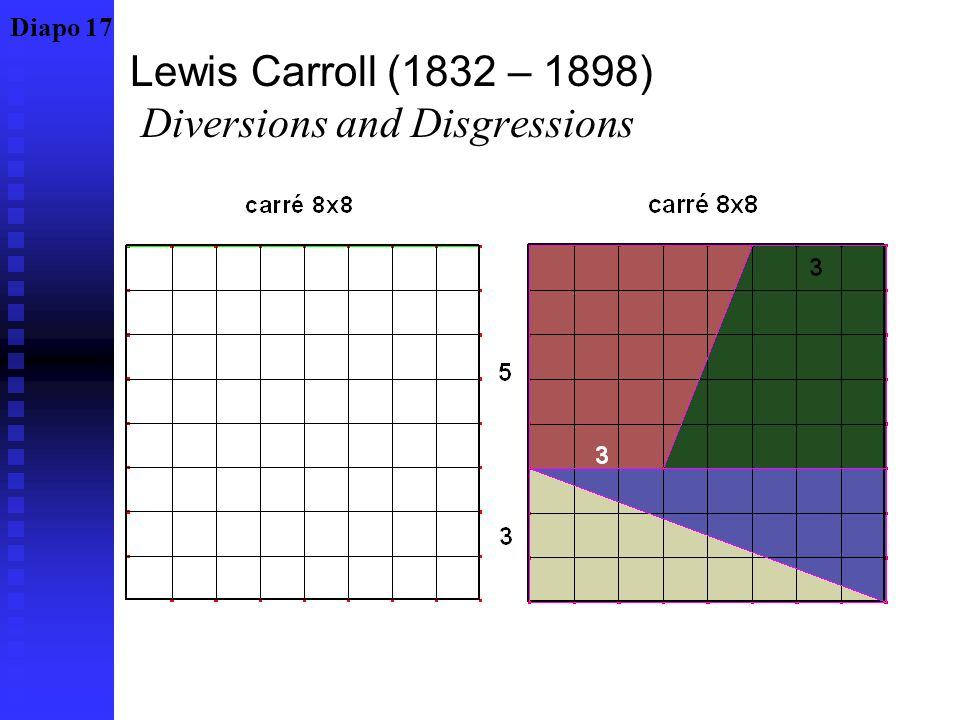 Lewis Carroll (1832 – 1898) Diversions and Disgressions Diapo 17