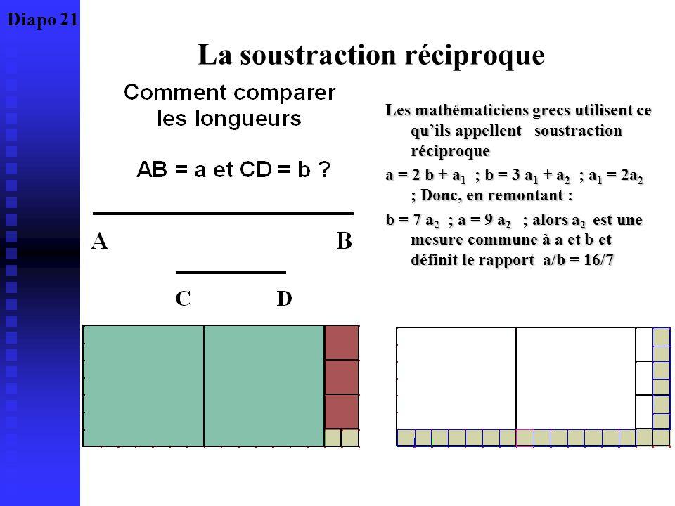 La soustraction réciproque Les mathématiciens grecs utilisent ce quils appellent soustraction réciproque Les mathématiciens grecs utilisent ce quils a