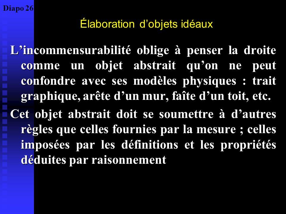 Élaboration dobjets idéaux Lincommensurabilité oblige à penser la droite comme un objet abstrait quon ne peut confondre avec ses modèles physiques : t