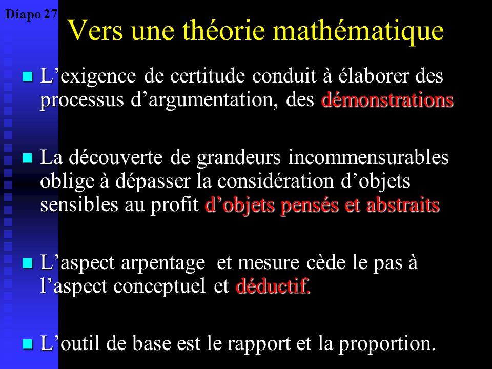 Vers une théorie mathématique Lexigence de certitude conduit à élaborer des processus dargumentation, des démonstrations Lexigence de certitude condui