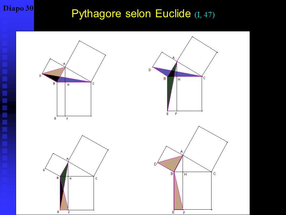 Pythagore selon Euclide (I, 47) Diapo 30