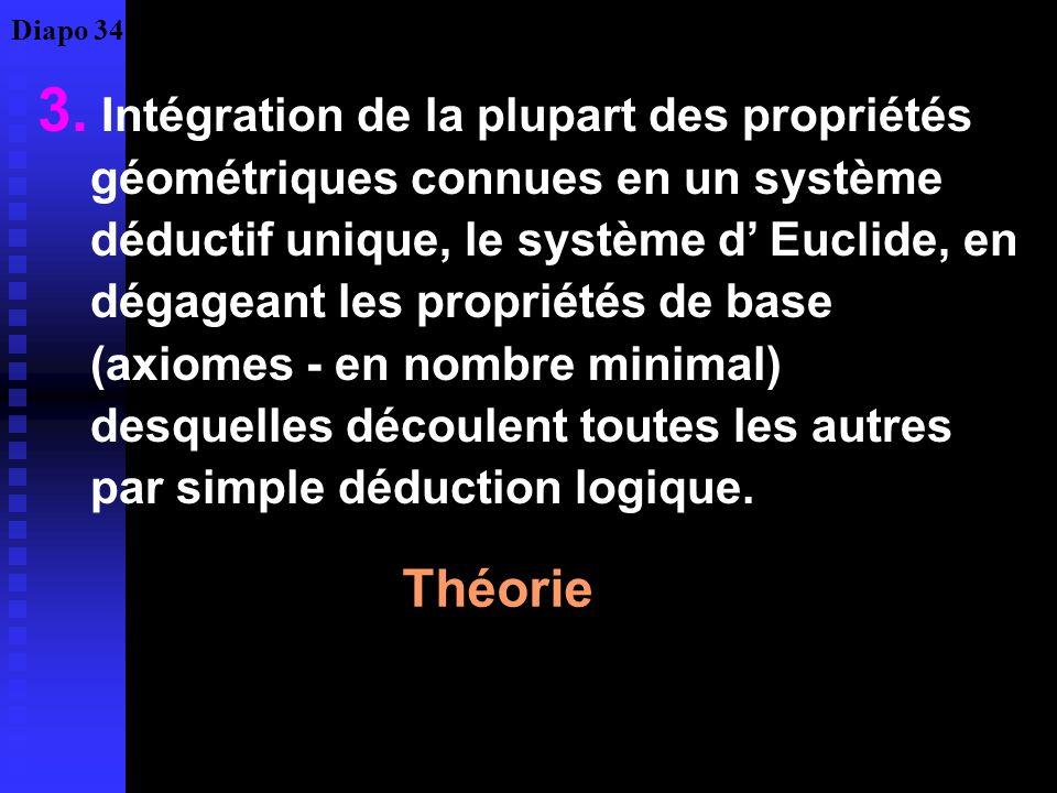 3. Intégration de la plupart des propriétés géométriques connues en un système déductif unique, le système d Euclide, en dégageant les propriétés de b