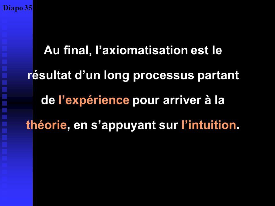Au final, laxiomatisation est le résultat dun long processus partant de lexpérience pour arriver à la théorie, en sappuyant sur lintuition. Diapo 35