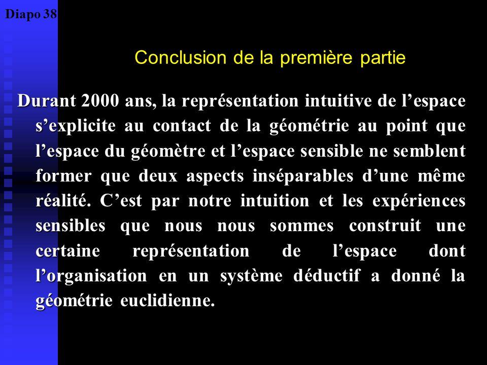 Conclusion de la première partie Durant 2000 ans, la représentation intuitive de lespace sexplicite au contact de la géométrie au point que lespace du