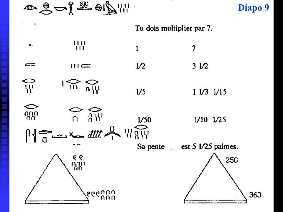 Sur la tablette, la diagonale dun carré de côté 30 est obtenue en multipliant 30 par le nombre écrit en sexagésimal : 1, 24, 51, 10 (correspondant à notre racine carrée de 2), ce qui donne 42, 25, 35 Mais ces calculs, bien que très précis, ne sont quapprochés (1,414213 pour racine de 2, ce qui est tout à fait remarquable comme précision).