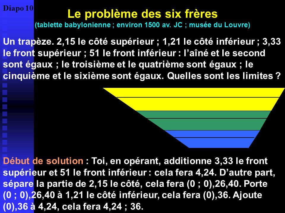Le problème des six frères (tablette babylonienne ; environ 1500 av. JC ; musée du Louvre) Un trapèze. 2,15 le côté supérieur ; 1,21 le côté inférieur
