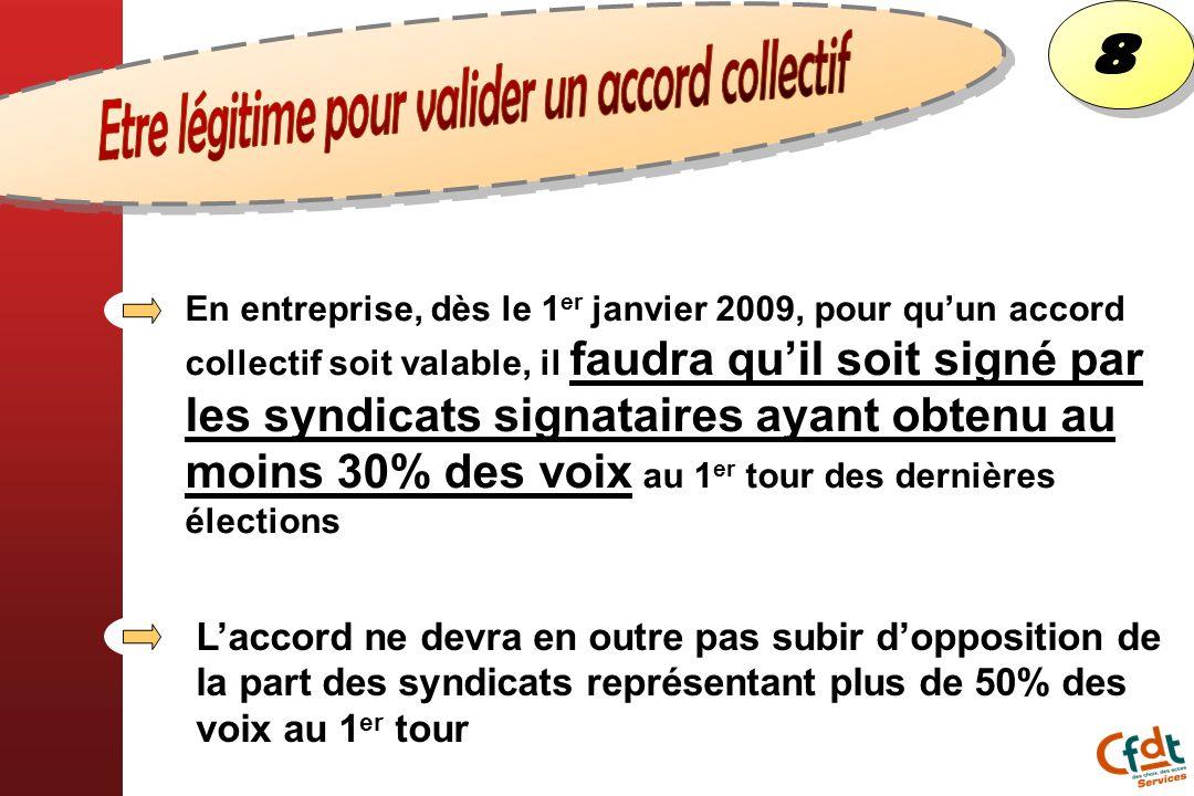 En entreprise, dès le 1 er janvier 2009, pour quun accord collectif soit valable, il faudra quil soit signé par les syndicats signataires ayant obtenu