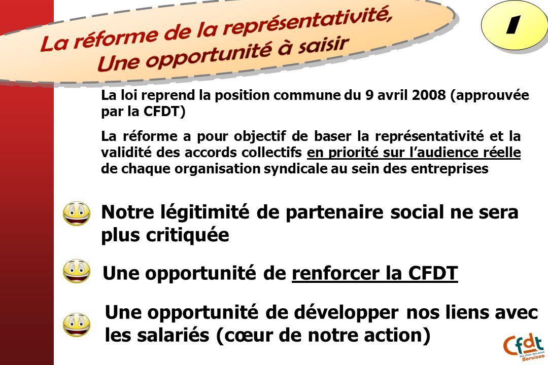 La loi reprend la position commune du 9 avril 2008 (approuvée par la CFDT) La réforme a pour objectif de baser la représentativité et la validité des