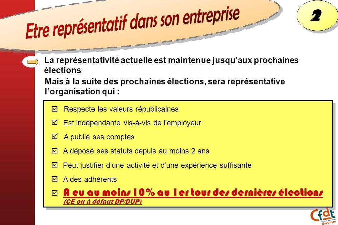 La représentativité actuelle est maintenue jusquaux prochaines élections Mais à la suite des prochaines élections, sera représentative lorganisation q