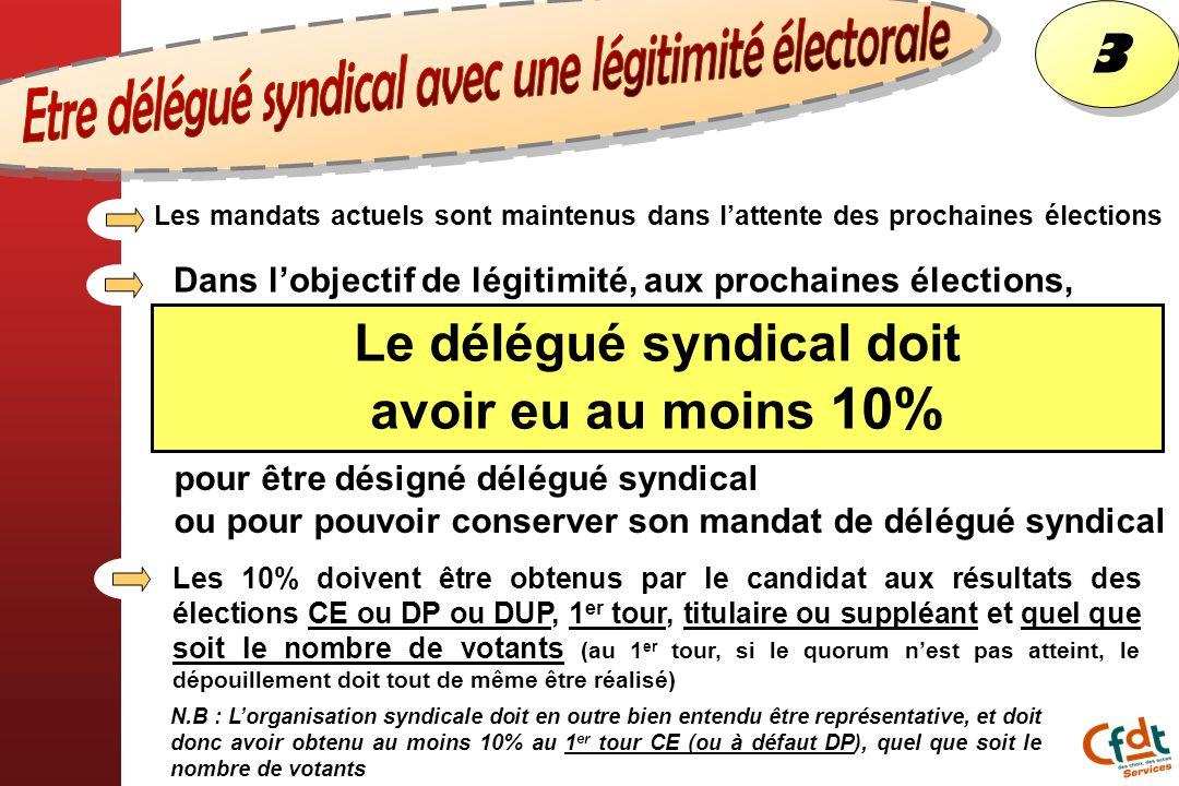 Les mandats actuels sont maintenus dans lattente des prochaines élections Dans lobjectif de légitimité, aux prochaines élections, Le délégué syndical