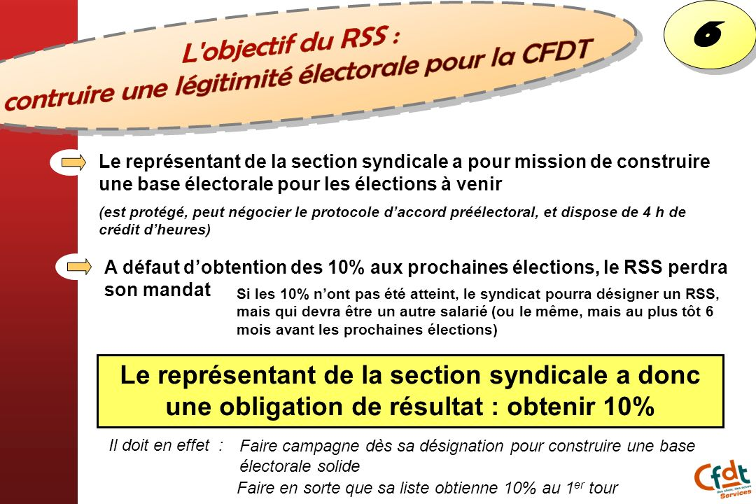 Le représentant de la section syndicale a pour mission de construire une base électorale pour les élections à venir A défaut dobtention des 10% aux pr