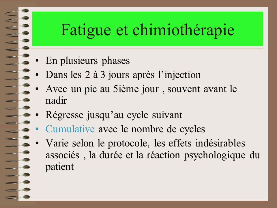 Fatigue et chimiothérapie En plusieurs phases Dans les 2 à 3 jours après linjection Avec un pic au 5ième jour, souvent avant le nadir Régresse jusquau