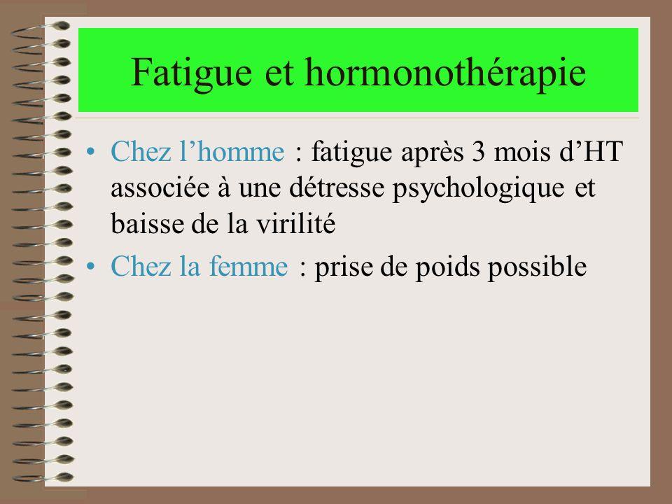 Fatigue et hormonothérapie Chez lhomme : fatigue après 3 mois dHT associée à une détresse psychologique et baisse de la virilité Chez la femme : prise