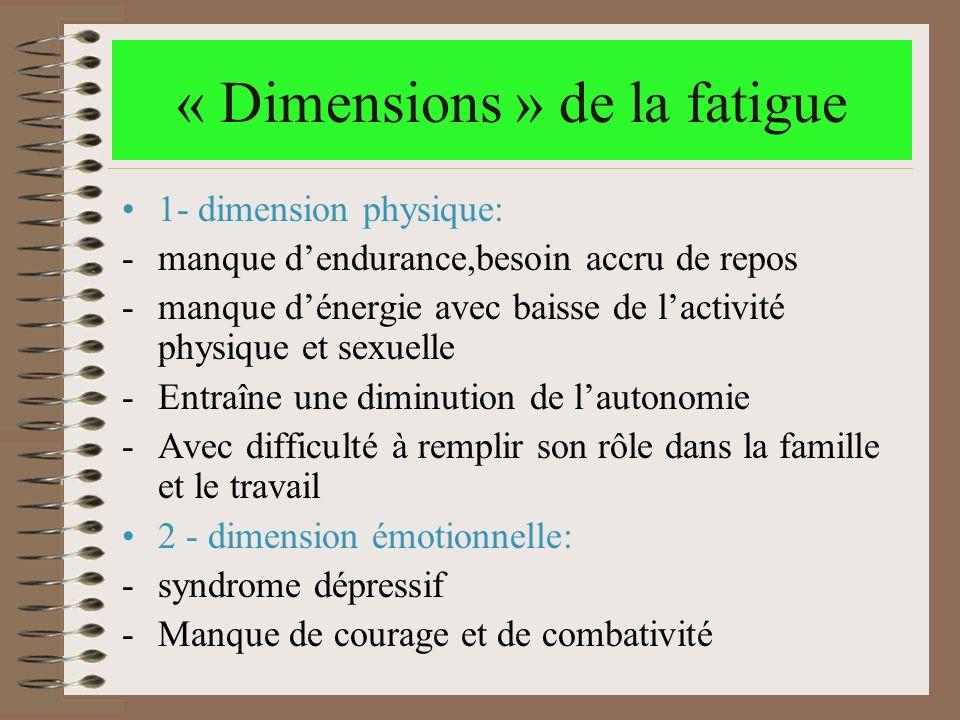 « Dimensions » de la fatigue 1- dimension physique: -manque dendurance,besoin accru de repos -manque dénergie avec baisse de lactivité physique et sex