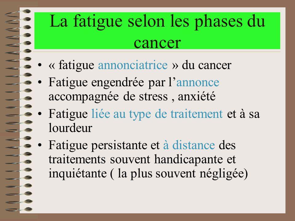La fatigue selon les phases du cancer « fatigue annonciatrice » du cancer Fatigue engendrée par lannonce accompagnée de stress, anxiété Fatigue liée a