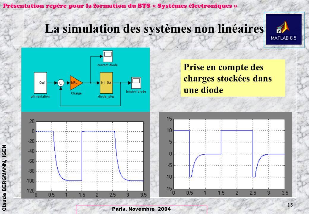 Paris, Novembre 2004 Claude BERGMANN, IGEN Présentation repère pour la formation du BTS « Systèmes électroniques » 15 La simulation des systèmes non l