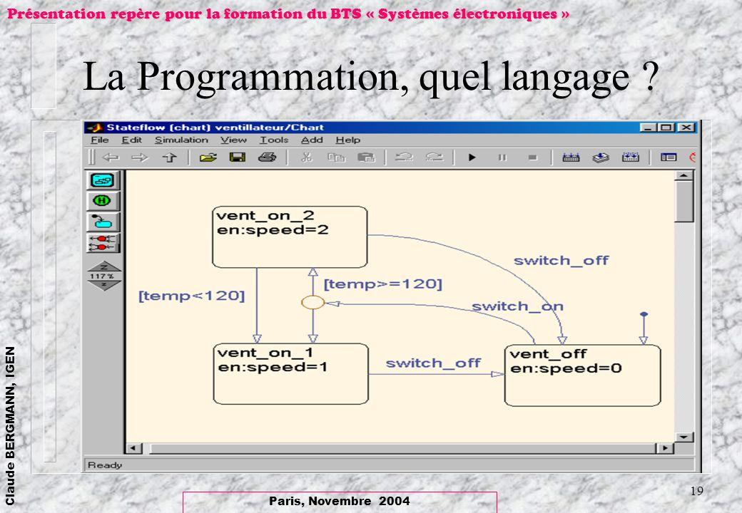 Paris, Novembre 2004 Claude BERGMANN, IGEN Présentation repère pour la formation du BTS « Systèmes électroniques » 19 La Programmation, quel langage ?