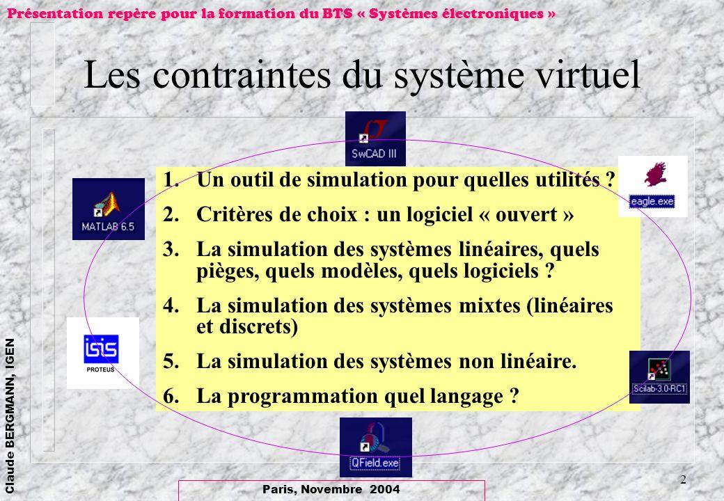 Paris, Novembre 2004 Claude BERGMANN, IGEN Présentation repère pour la formation du BTS « Systèmes électroniques » 23 Conclusion il nexiste pas un logiciel unique….
