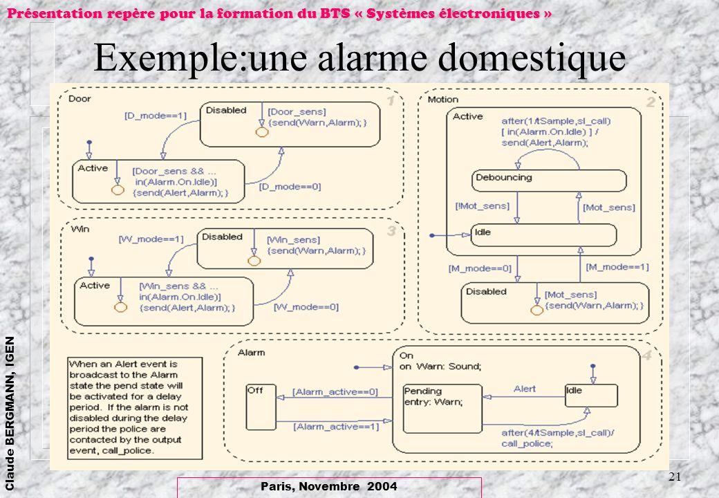 Paris, Novembre 2004 Claude BERGMANN, IGEN Présentation repère pour la formation du BTS « Systèmes électroniques » 21 Exemple:une alarme domestique