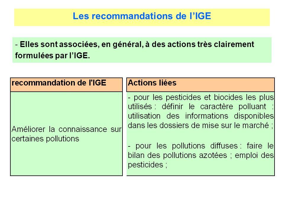 Les recommandations de lIGE - Elles sont associées, en général, à des actions très clairement formulées par lIGE.