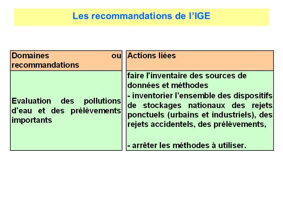 Les recommandations de lIGE