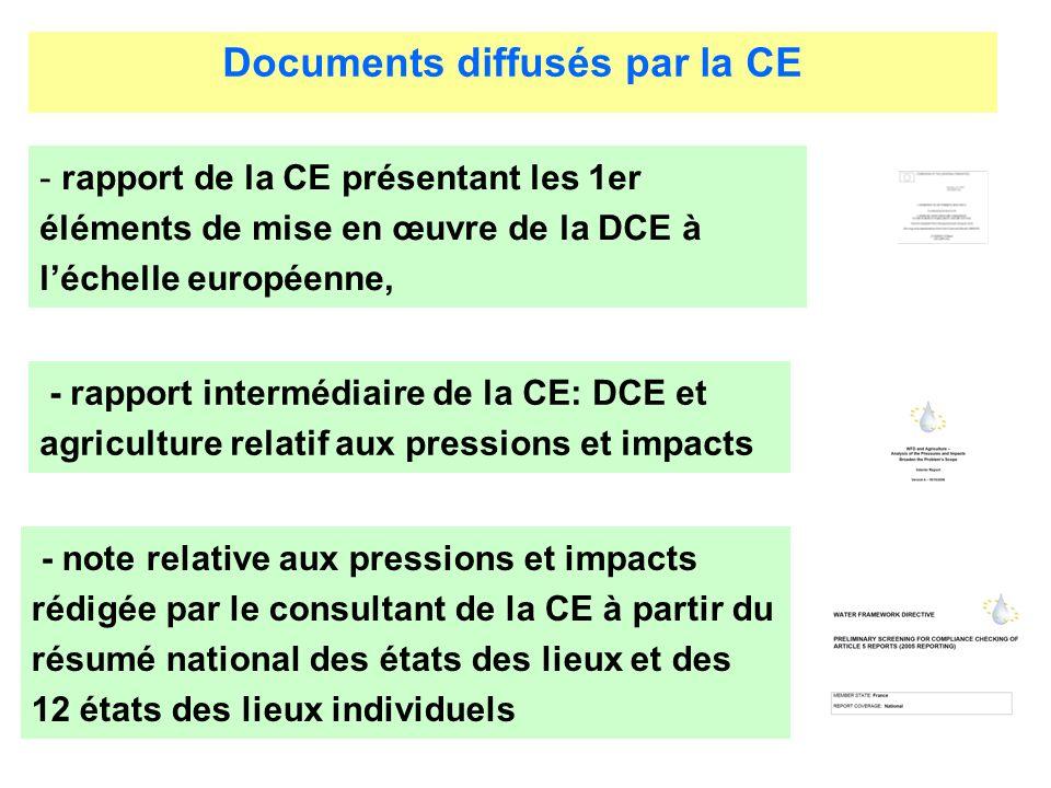 - rapport de la CE présentant les 1er éléments de mise en œuvre de la DCE à léchelle européenne, Documents diffusés par la CE - note relative aux pressions et impacts rédigée par le consultant de la CE à partir du résumé national des états des lieux et des 12 états des lieux individuels - rapport intermédiaire de la CE: DCE et agriculture relatif aux pressions et impacts