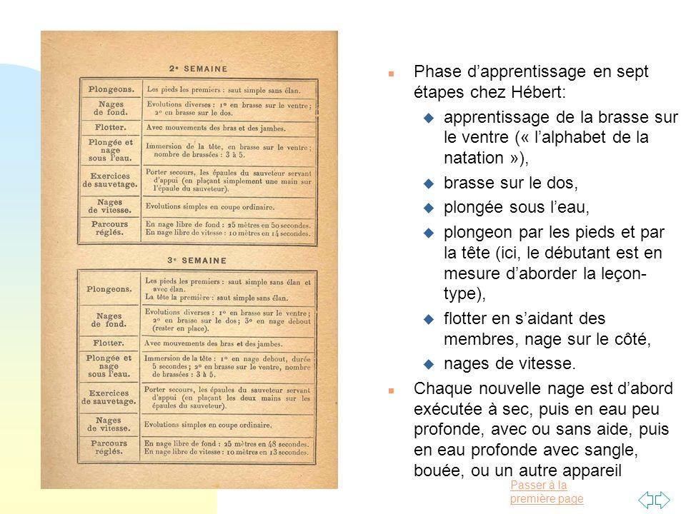 Passer à la première page n Phase dapprentissage en sept étapes chez Hébert: u apprentissage de la brasse sur le ventre (« lalphabet de la natation »)