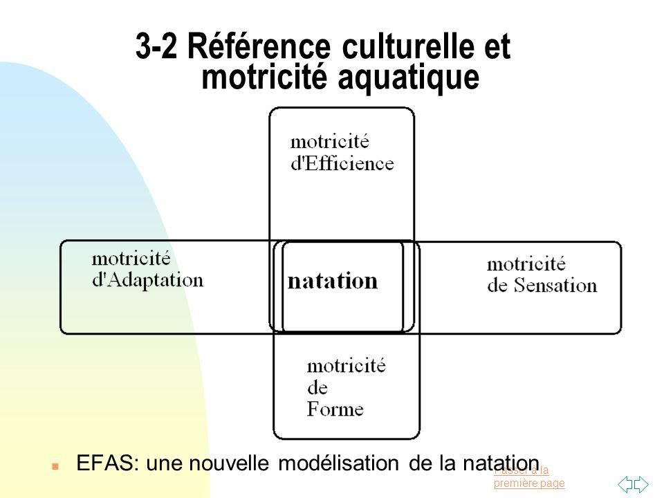 Passer à la première page 3-2 Référence culturelle et motricité aquatique n EFAS: une nouvelle modélisation de la natation