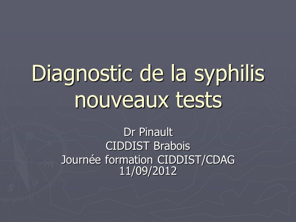 Diagnostic de la syphilis nouveaux tests Dr Pinault CIDDIST Brabois Journée formation CIDDIST/CDAG 11/09/2012