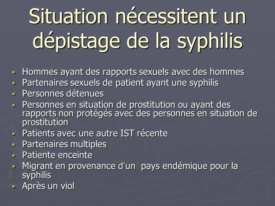 Situation nécessitent un dépistage de la syphilis Hommes ayant des rapports sexuels avec des hommes Hommes ayant des rapports sexuels avec des hommes