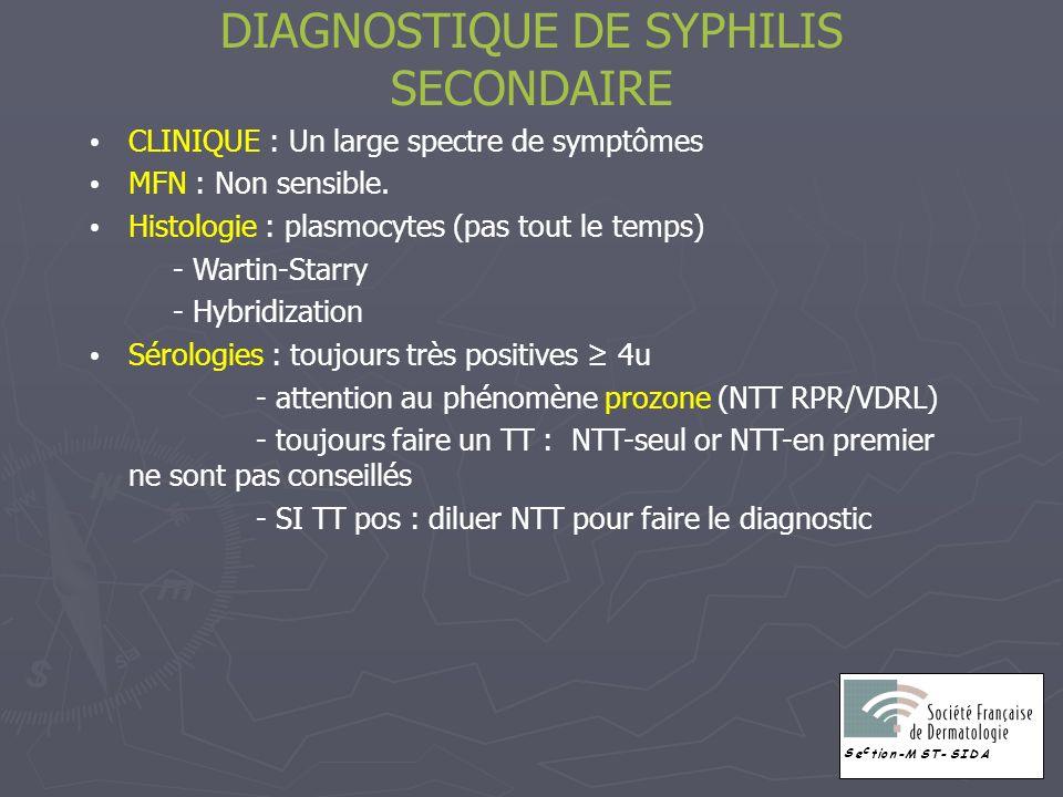 DIAGNOSTIQUE DE SYPHILIS SECONDAIRE CLINIQUE : Un large spectre de symptômes MFN : Non sensible. Histologie : plasmocytes (pas tout le temps) - Wartin
