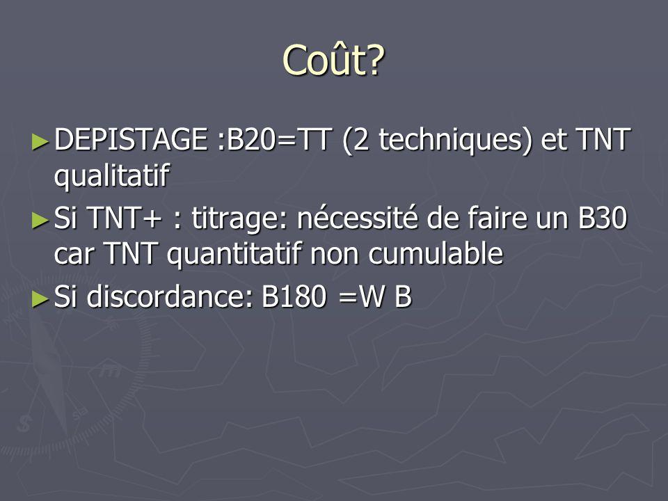 Coût? DEPISTAGE :B20=TT (2 techniques) et TNT qualitatif DEPISTAGE :B20=TT (2 techniques) et TNT qualitatif Si TNT+ : titrage: nécessité de faire un B