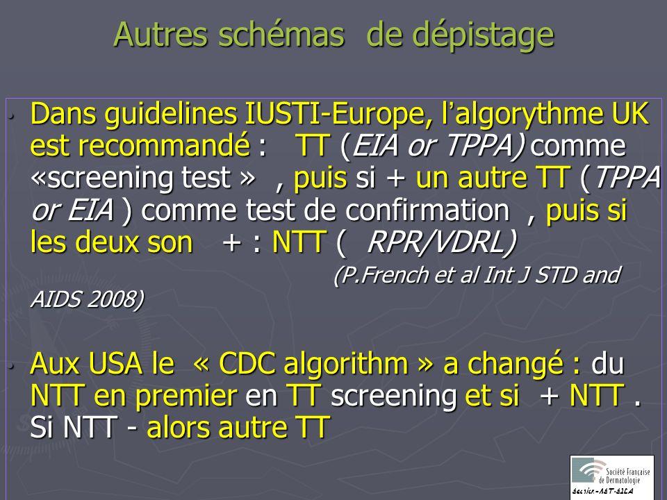 Autres schémas de dépistage Dans guidelines IUSTI-Europe, l algorythme UK est recommandé : TT (EIA or TPPA) comme «screening test », puis si + un autr