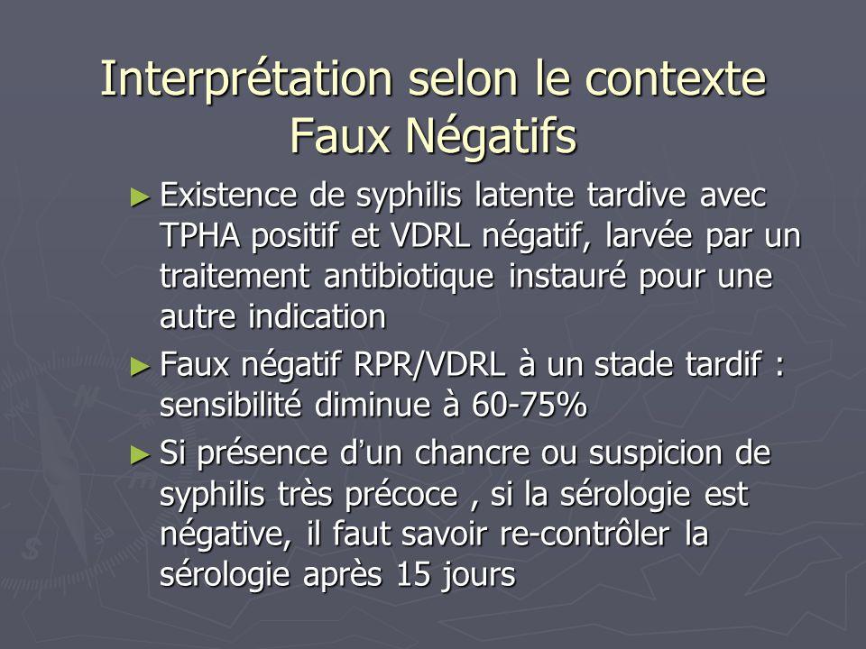 Interprétation selon le contexte Faux Négatifs Existence de syphilis latente tardive avec TPHA positif et VDRL négatif, larvée par un traitement antib