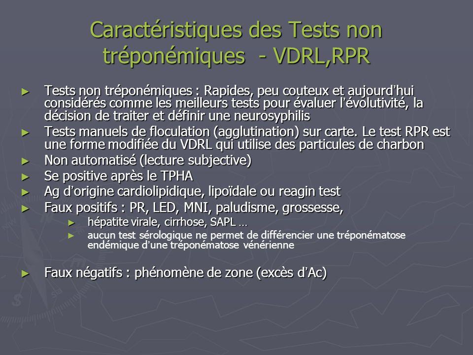 Caractéristiques des Tests non tréponémiques - VDRL,RPR Tests non tréponémiques : Rapides, peu couteux et aujourd hui considérés comme les meilleurs t