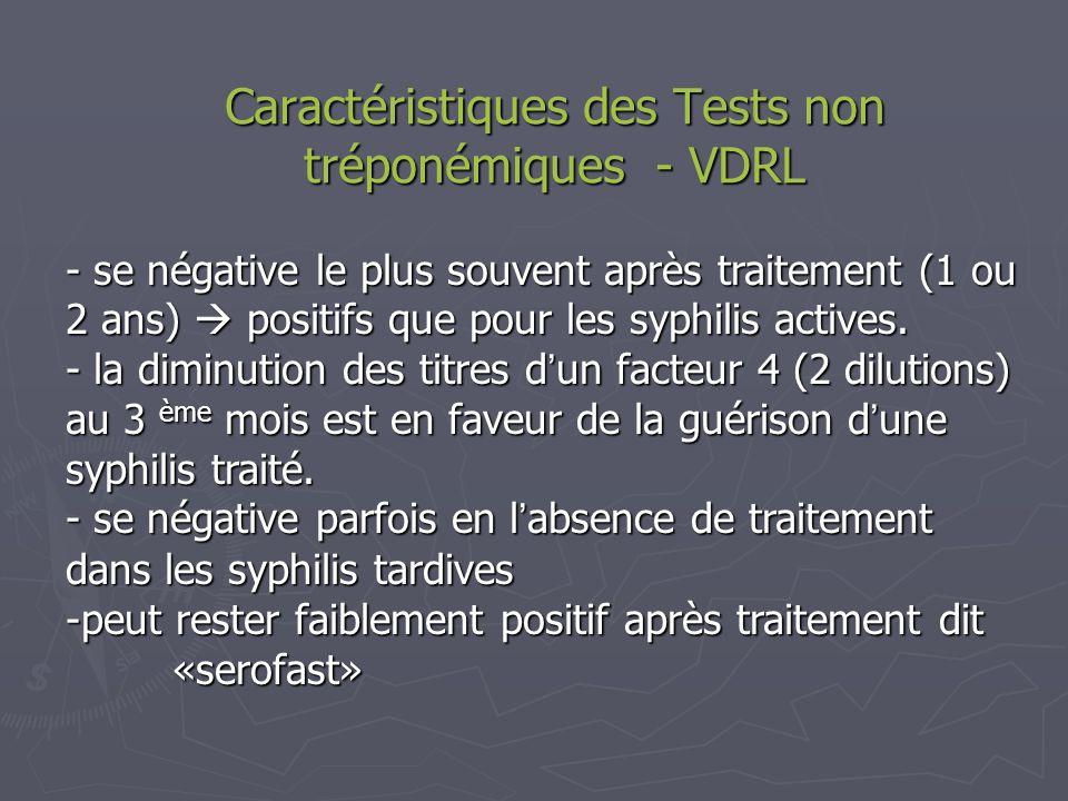 Caractéristiques des Tests non tréponémiques - VDRL - se négative le plus souvent après traitement (1 ou 2 ans) positifs que pour les syphilis actives