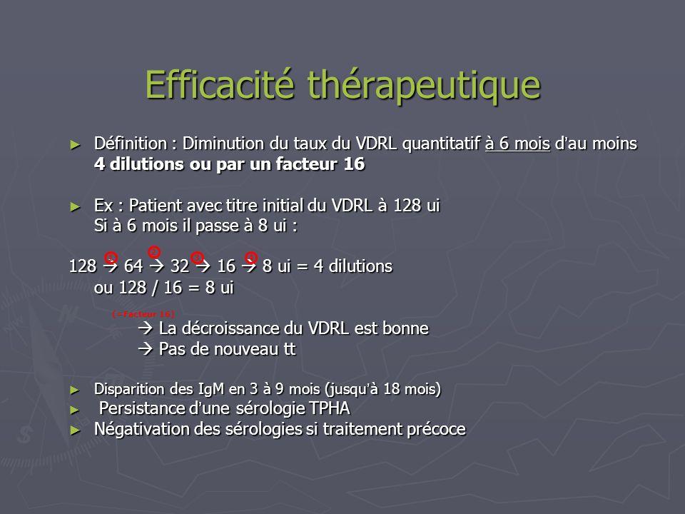 Efficacité thérapeutique Définition : Diminution du taux du VDRL quantitatif à 6 mois d au moins Définition : Diminution du taux du VDRL quantitatif à