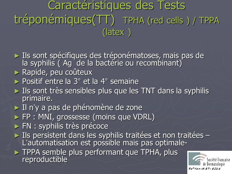 Caractéristiques des Tests tréponémiques(TT) TPHA (red cells ) / TPPA (latex ) Ils sont spécifiques des tréponématoses, mais pas de la syphilis ( Ag d