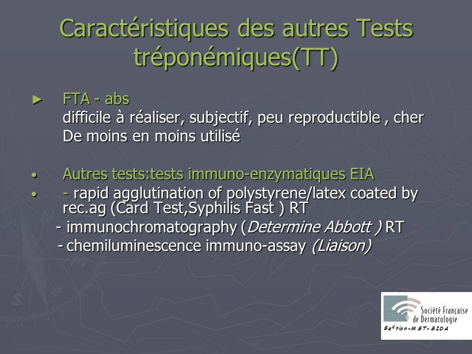 Caractéristiques des autres Tests tréponémiques(TT) FTA - abs FTA - abs difficile à réaliser, subjectif, peu reproductible, cher De moins en moins uti