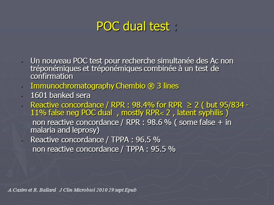 POC dual test : Un nouveau POC test pour recherche simultanée des Ac non tréponémiques et tréponémiques combinée à un test de confirmation Un nouveau