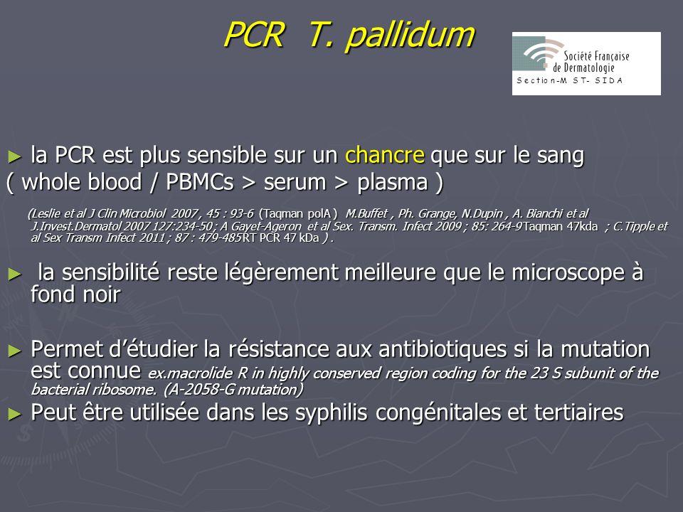 PCR T. pallidum PCR T. pallidum la PCR est plus sensible sur un chancre que sur le sang la PCR est plus sensible sur un chancre que sur le sang ( whol