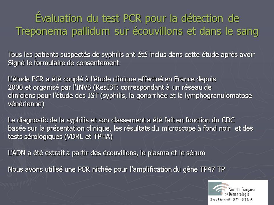 Évaluation du test PCR pour la détection de Treponema pallidum sur écouvillons et dans le sang Tous les patients suspectés de syphilis ont été inclus