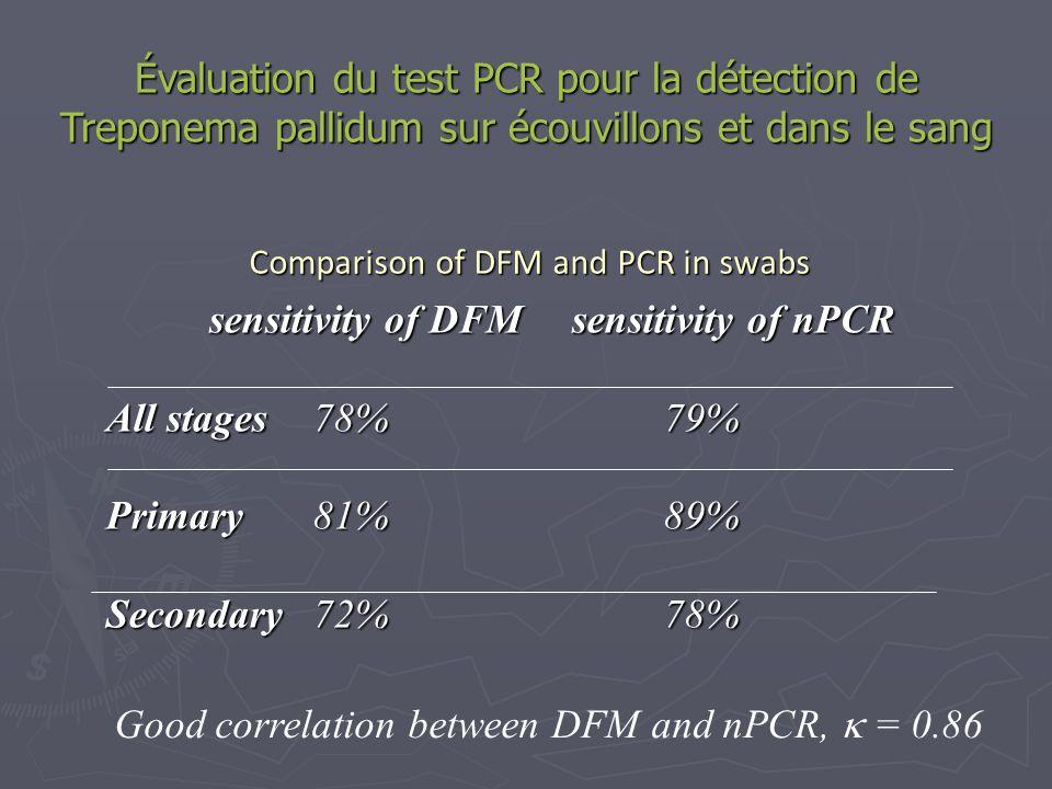Comparison of DFM and PCR in swabs Évaluation du test PCR pour la détection de Treponema pallidum sur écouvillons et dans le sang sensitivity of DFMse