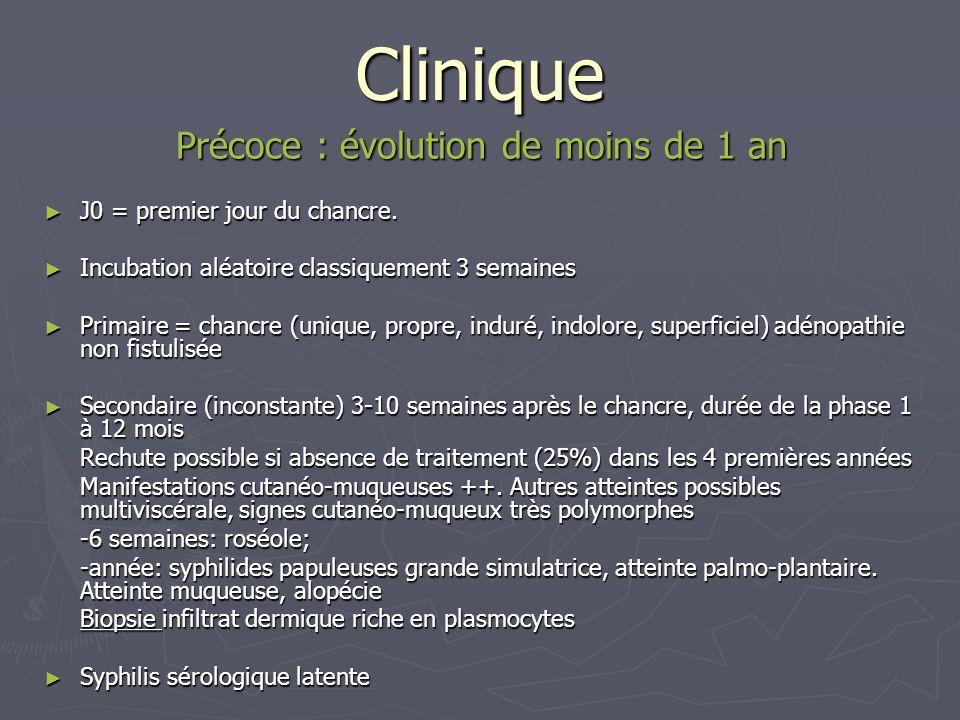Clinique Précoce : évolution de moins de 1 an J0 = premier jour du chancre. J0 = premier jour du chancre. Incubation aléatoire classiquement 3 semaine