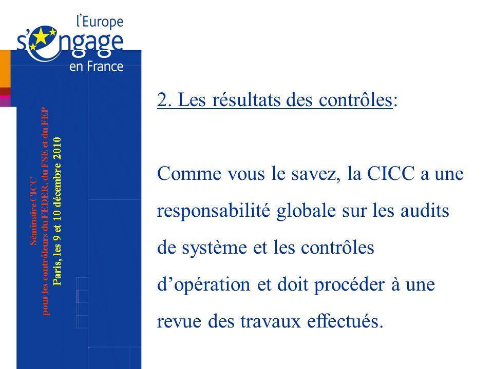 Séminaire CICC pour les contrôleurs du FEDER, du FSE et du FEP Paris, les 9 et 10 décembre 2010 2.
