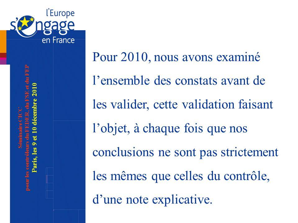 Séminaire CICC pour les contrôleurs du FEDER, du FSE et du FEP Paris, les 9 et 10 décembre 2010 Pour 2010, nous avons examiné lensemble des constats avant de les valider, cette validation faisant lobjet, à chaque fois que nos conclusions ne sont pas strictement les mêmes que celles du contrôle, dune note explicative.